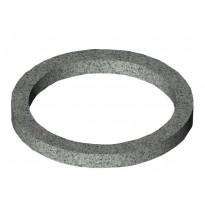 Boiler Circular